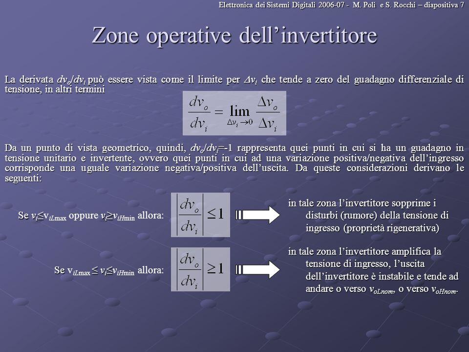Zone operative dell'invertitore