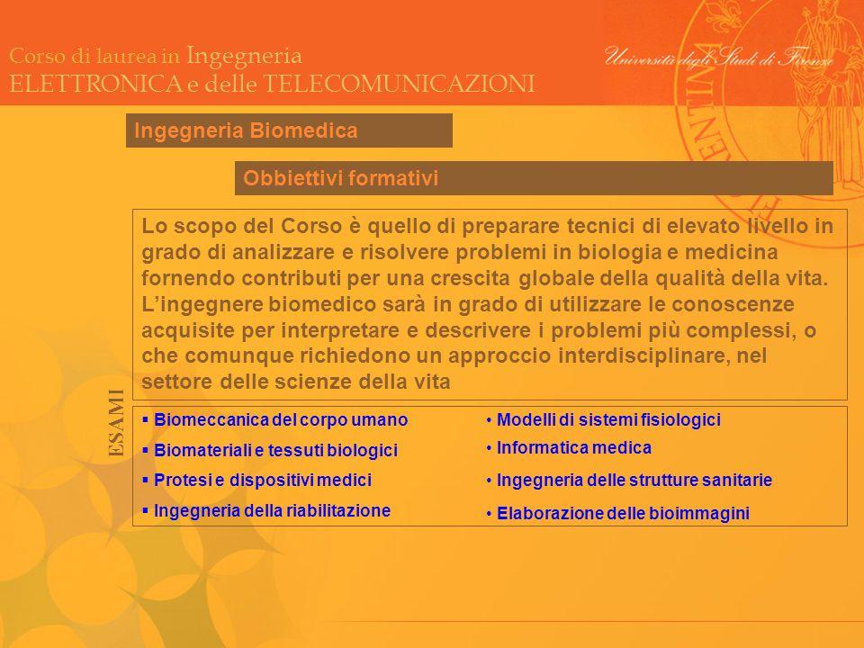 Ingegneria Biomedica Obbiettivi formativi