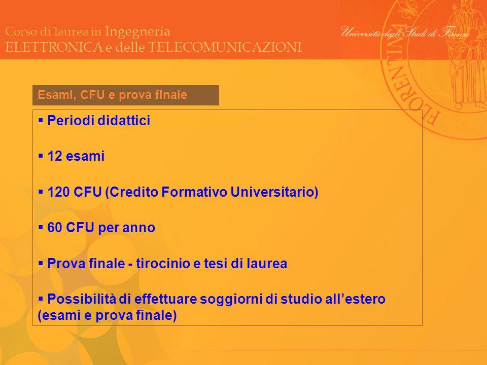 120 CFU (Credito Formativo Universitario) 60 CFU per anno