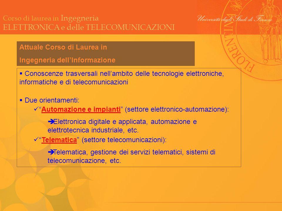 Attuale Corso di Laurea in
