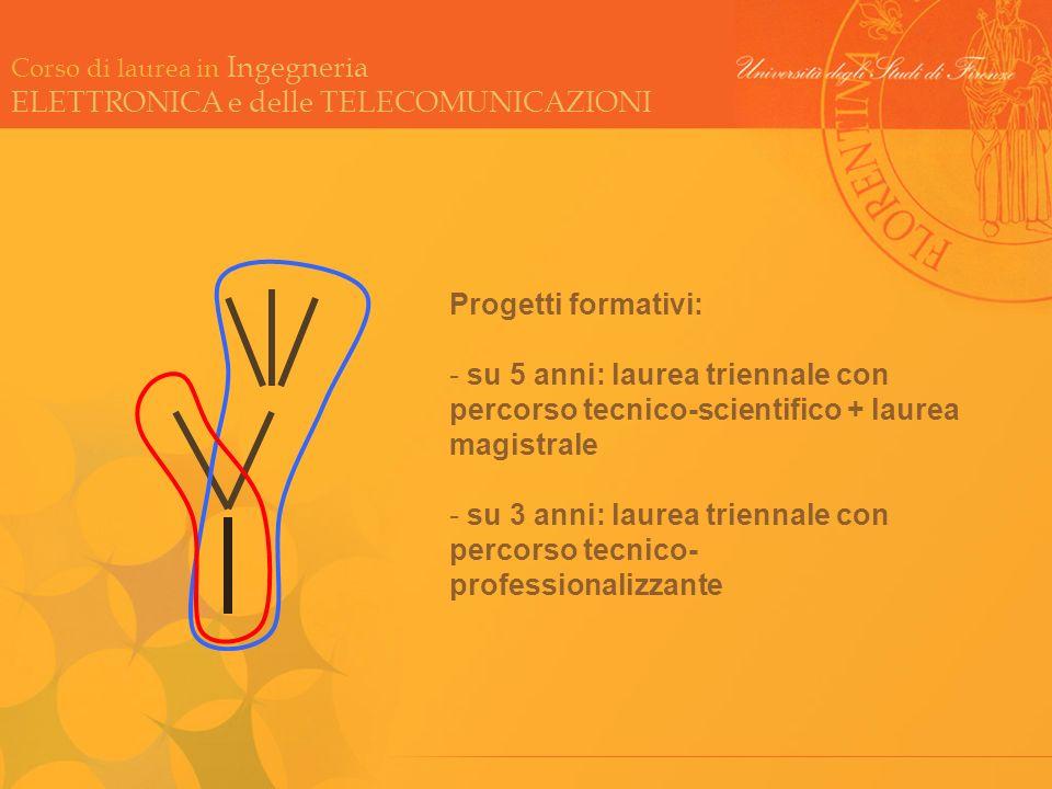 Progetti formativi: su 5 anni: laurea triennale con percorso tecnico-scientifico + laurea magistrale.