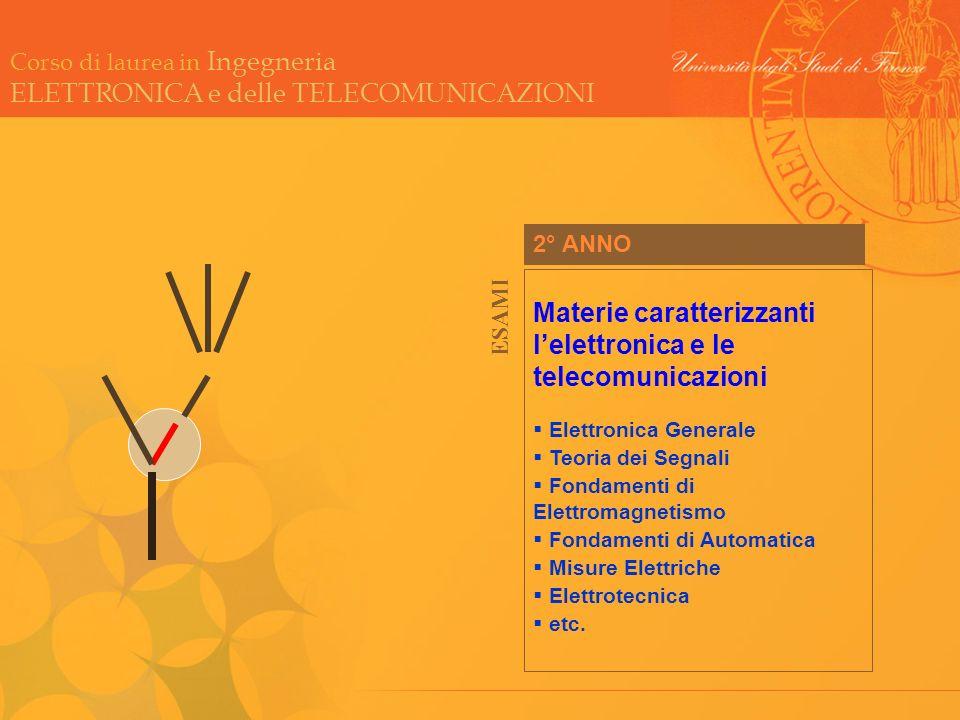 Materie caratterizzanti l'elettronica e le telecomunicazioni