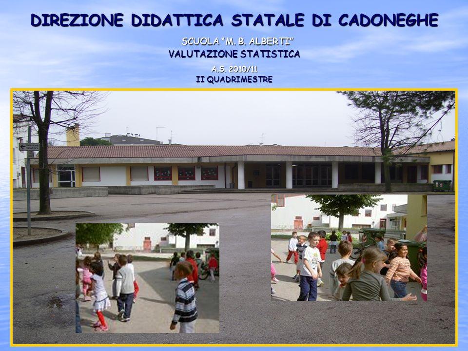 DIREZIONE DIDATTICA STATALE DI CADONEGHE SCUOLA M. B