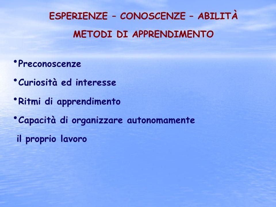 ESPERIENZE – CONOSCENZE – ABILITÀ METODI DI APPRENDIMENTO
