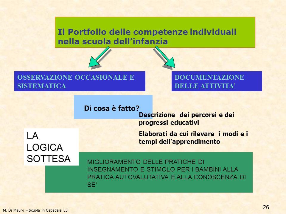Il Portfolio delle competenze individuali nella scuola dell'infanzia
