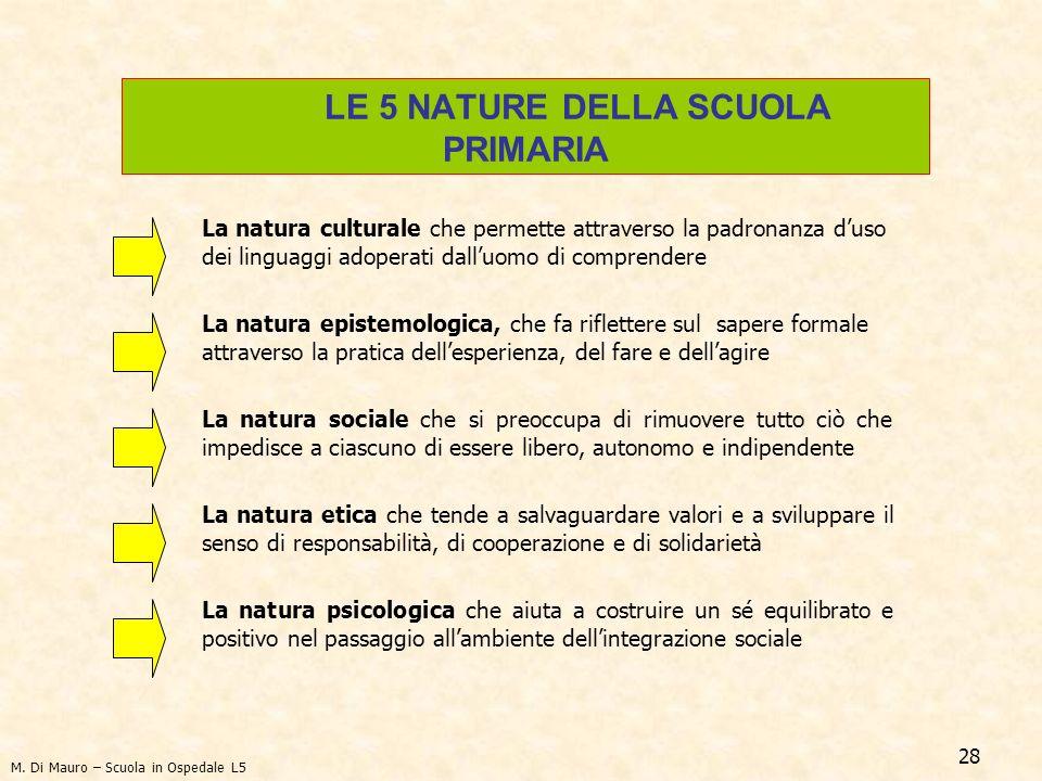 LE 5 NATURE DELLA SCUOLA PRIMARIA