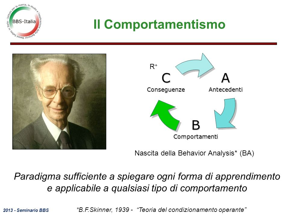 Nascita della Behavior Analysis* (BA)