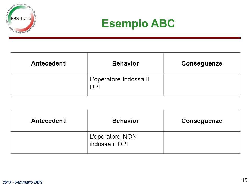 Esempio ABC Antecedenti Behavior Conseguenze