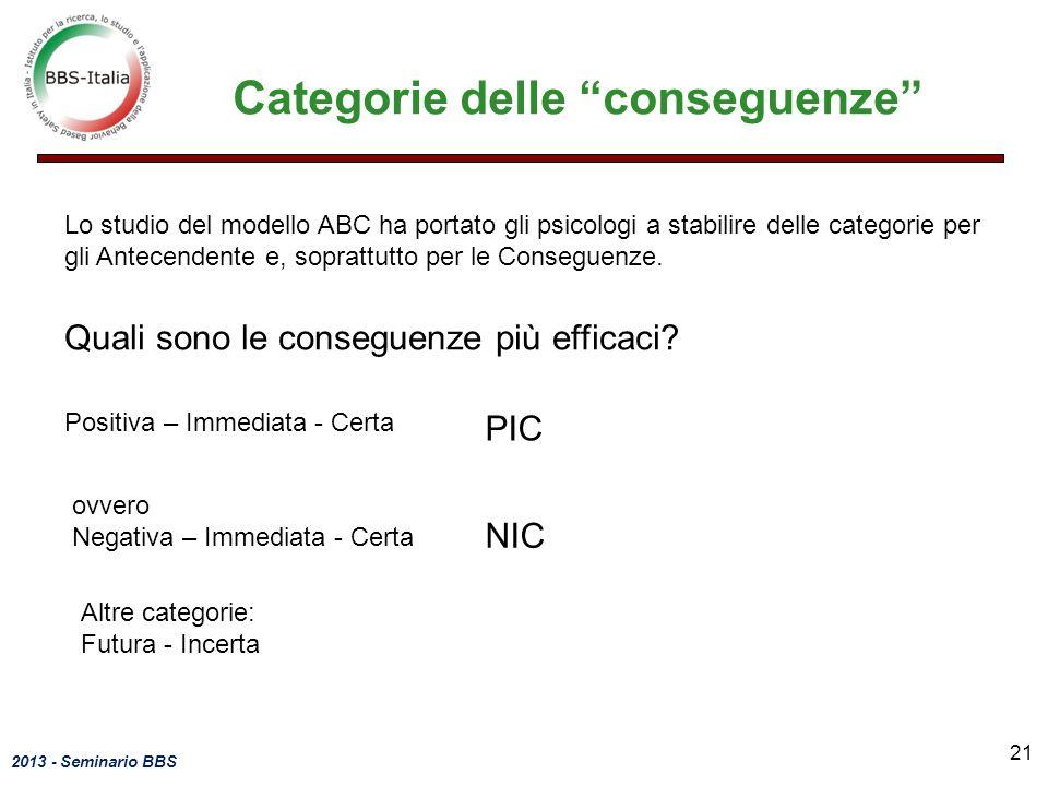 Categorie delle conseguenze