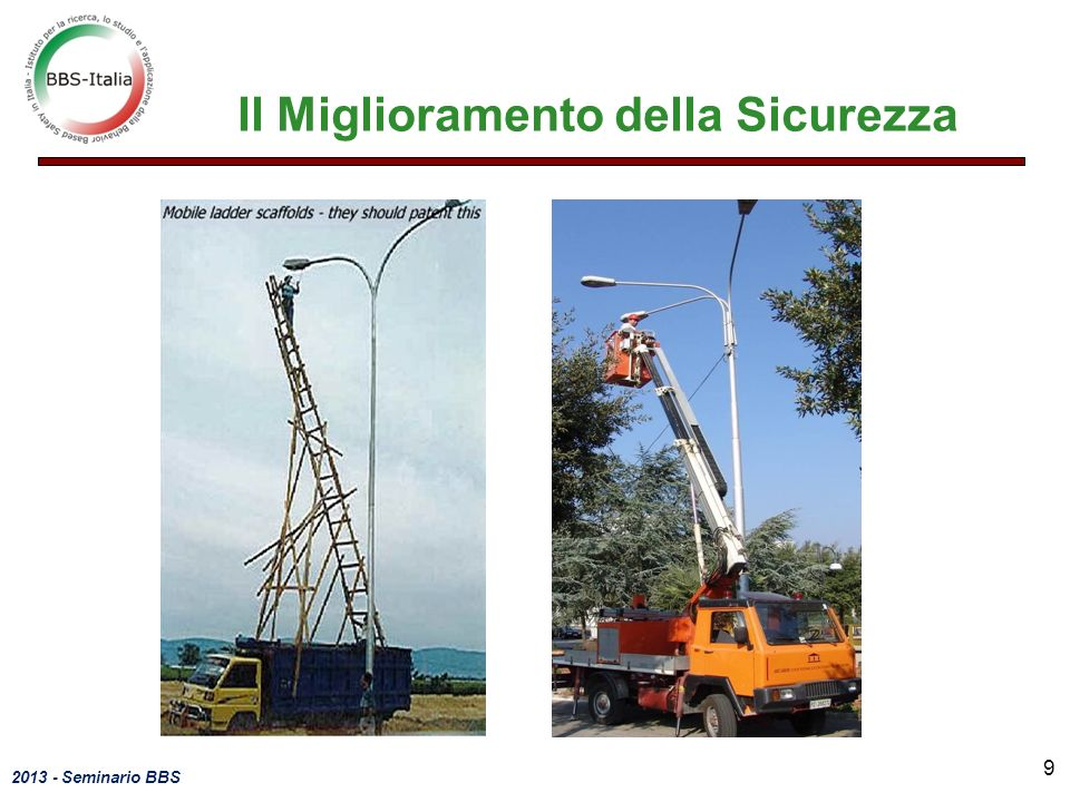 Concetti base della Behavior-Based Safety