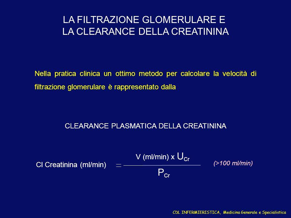 LA FILTRAZIONE GLOMERULARE E LA CLEARANCE DELLA CREATININA