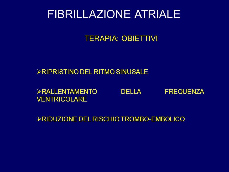 FIBRILLAZIONE ATRIALE