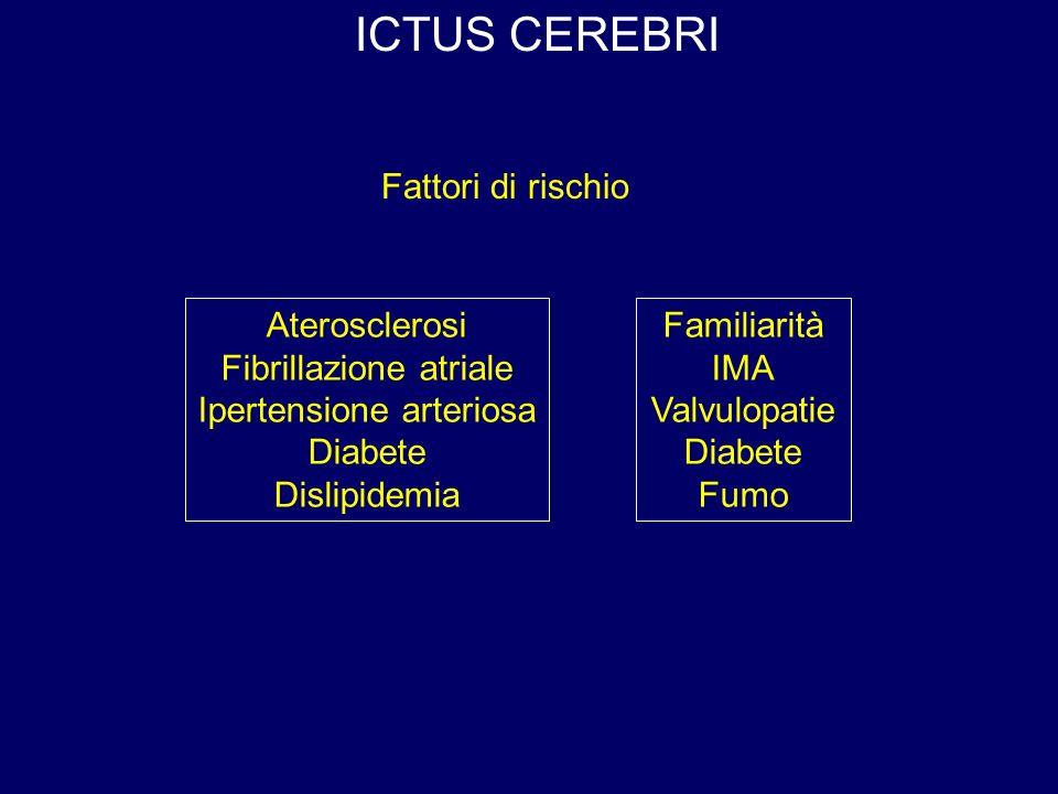 ICTUS CEREBRI Fattori di rischio Aterosclerosi Fibrillazione atriale