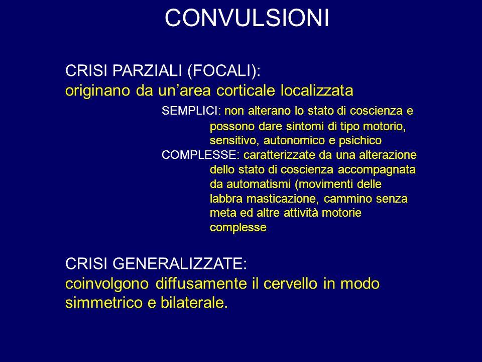 CONVULSIONI CRISI PARZIALI (FOCALI):