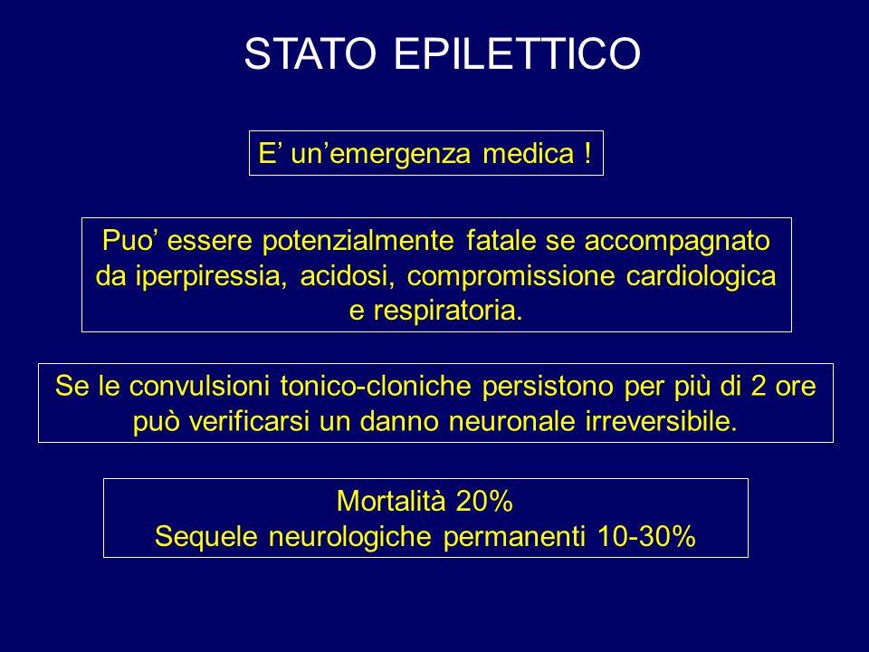 STATO EPILETTICO E' un'emergenza medica !