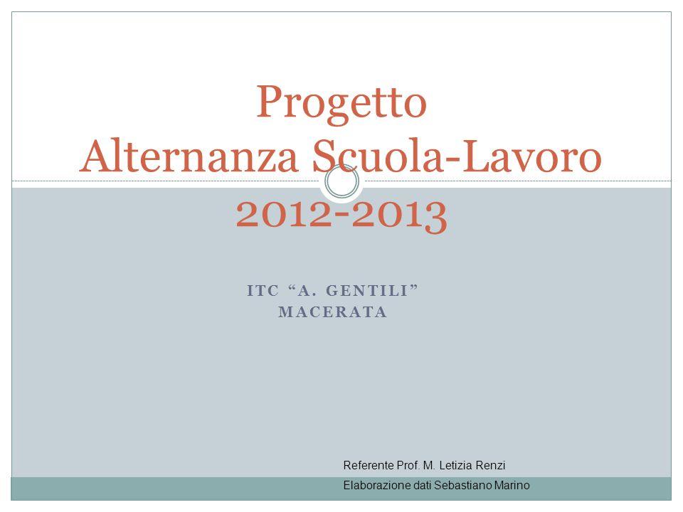 Progetto Alternanza Scuola-Lavoro 2012-2013