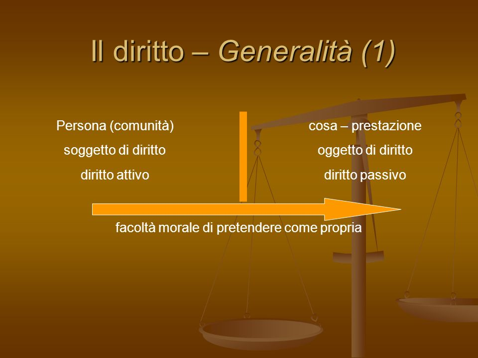 Il diritto – Generalità (1)