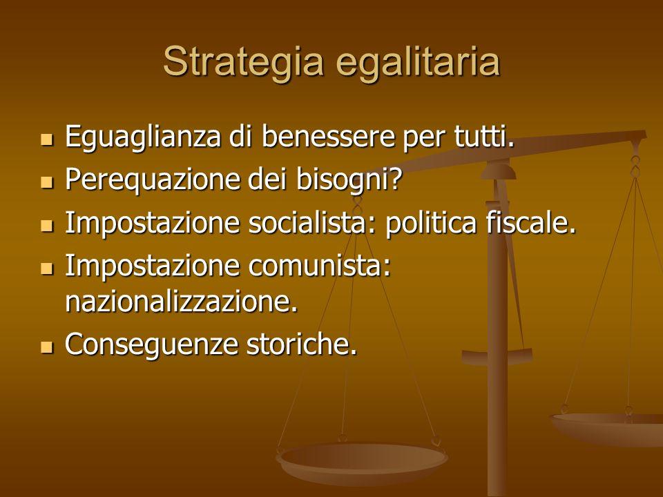 Strategia egalitaria Eguaglianza di benessere per tutti.