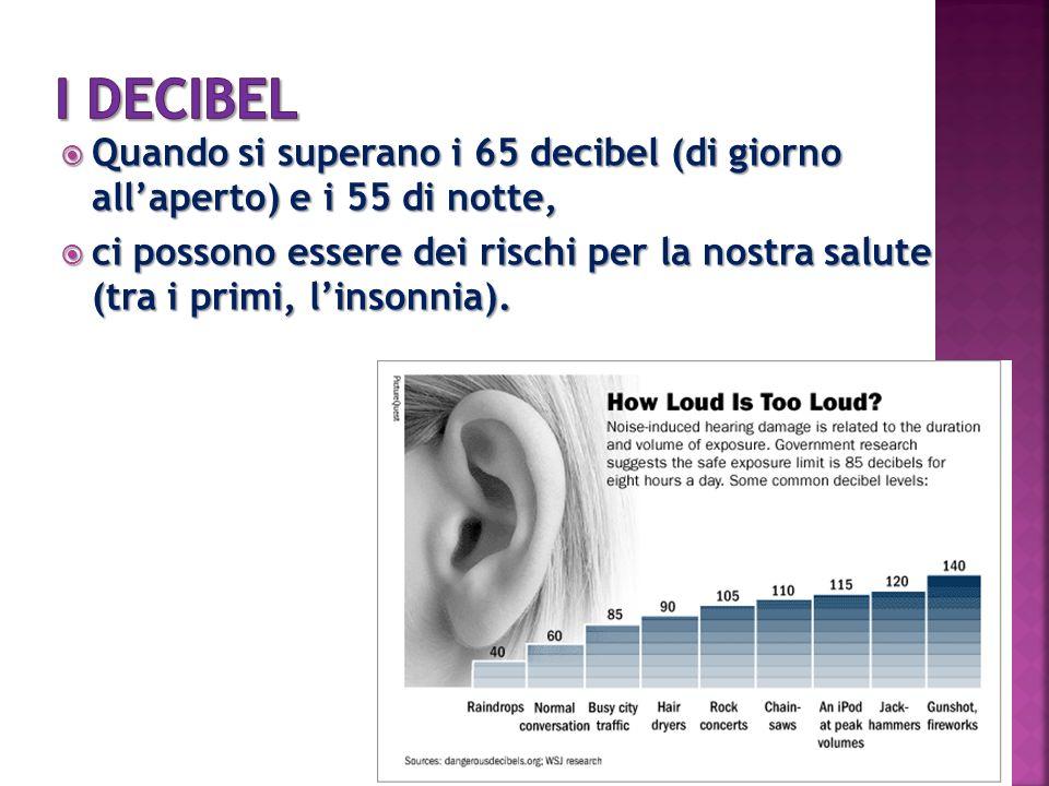 I DECIBEL Quando si superano i 65 decibel (di giorno all'aperto) e i 55 di notte,
