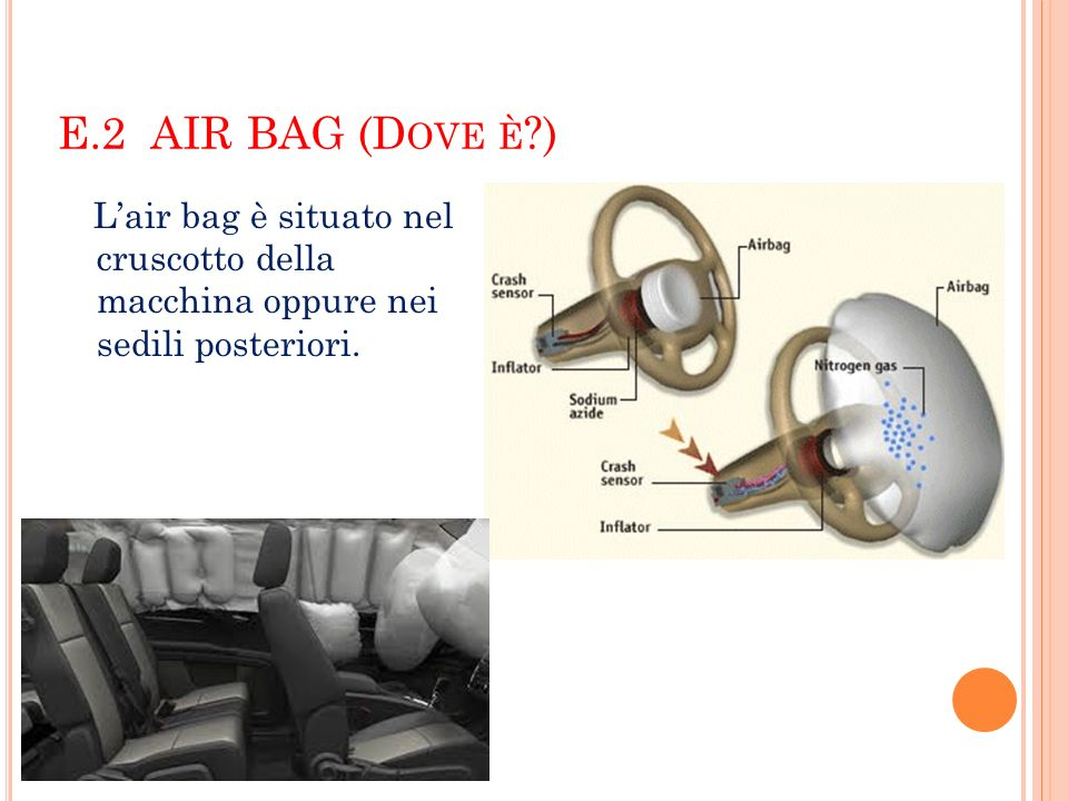 E.2 AIR BAG (Dove è ) L'air bag è situato nel cruscotto della macchina oppure nei sedili posteriori.