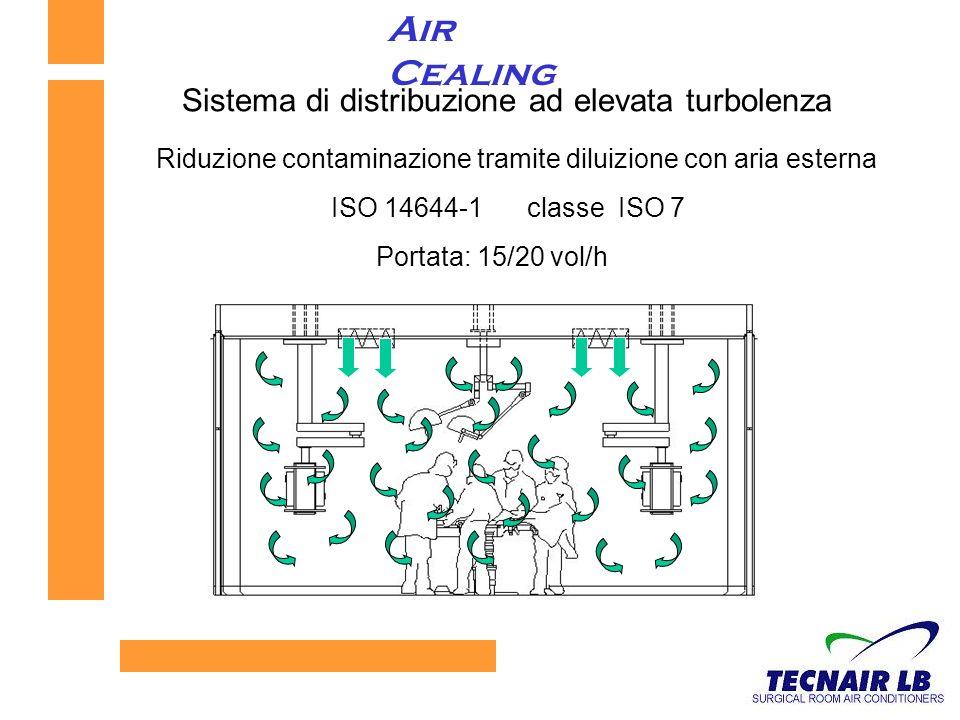 Air Cealing Sistema di distribuzione ad elevata turbolenza