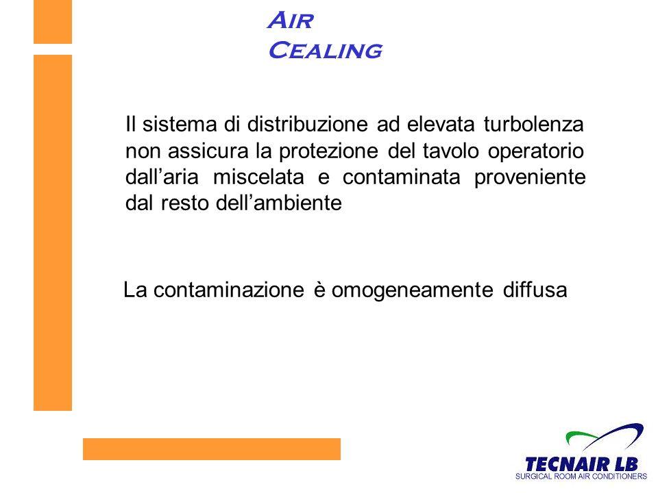 Air Cealing Il sistema di distribuzione ad elevata turbolenza