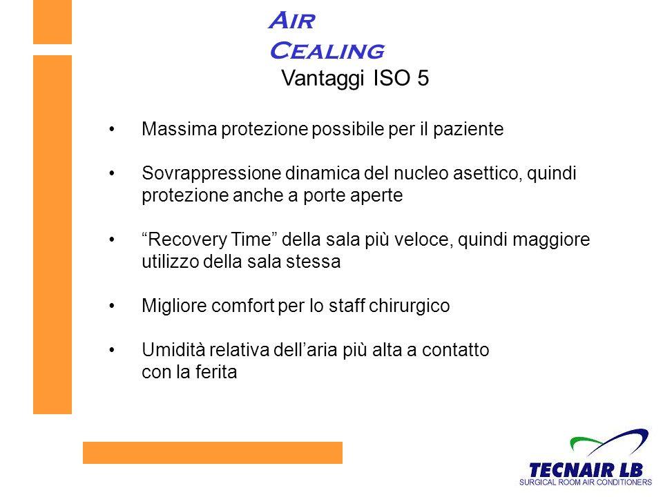 Air Cealing Vantaggi ISO 5
