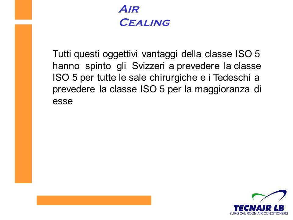 Air Cealing Tutti questi oggettivi vantaggi della classe ISO 5