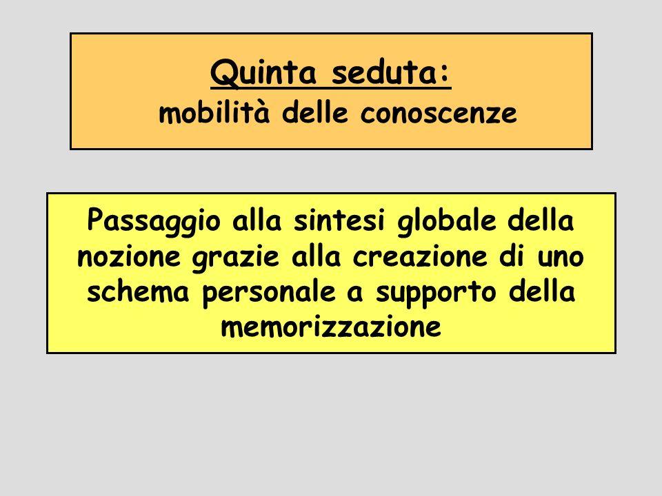 Quinta seduta: mobilità delle conoscenze