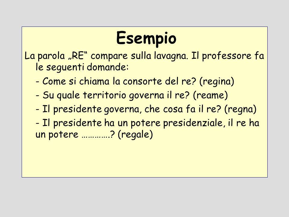 """Esempio La parola """"RE compare sulla lavagna. Il professore fa le seguenti domande: - Come si chiama la consorte del re (regina)"""