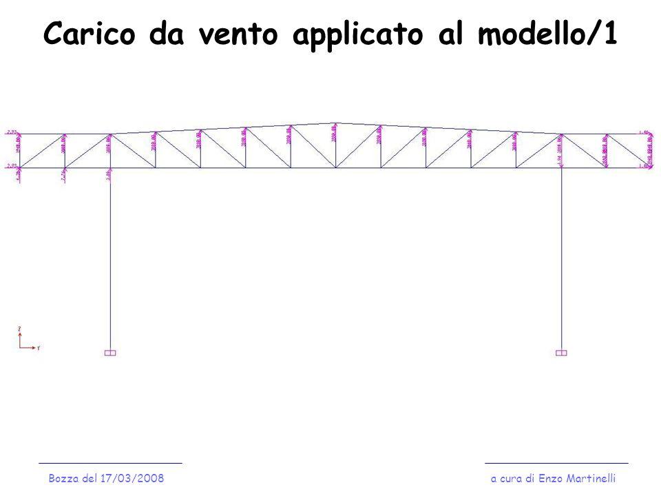 Carico da vento applicato al modello/1