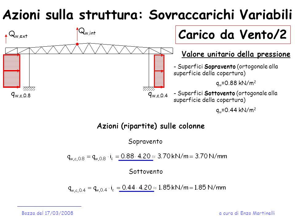Azioni sulla struttura: Sovraccarichi Variabili