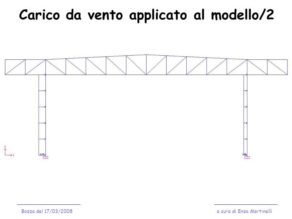 Carico da vento applicato al modello/2