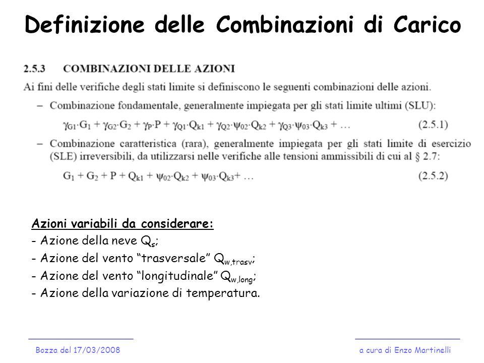 Definizione delle Combinazioni di Carico