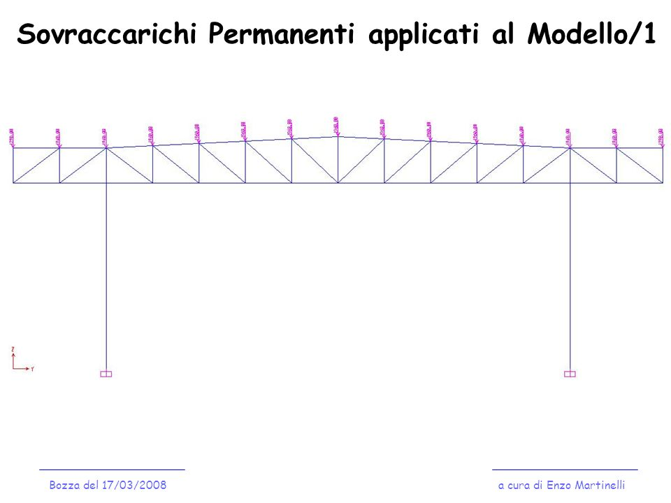 Sovraccarichi Permanenti applicati al Modello/1