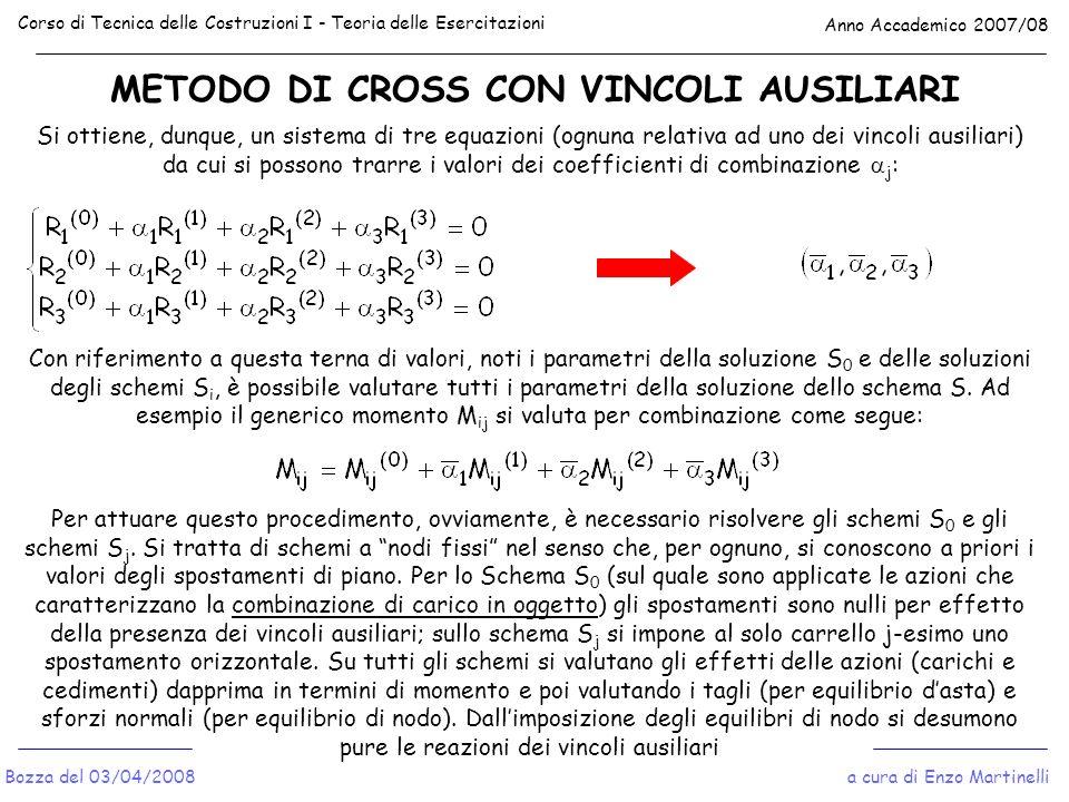 METODO DI CROSS CON VINCOLI AUSILIARI