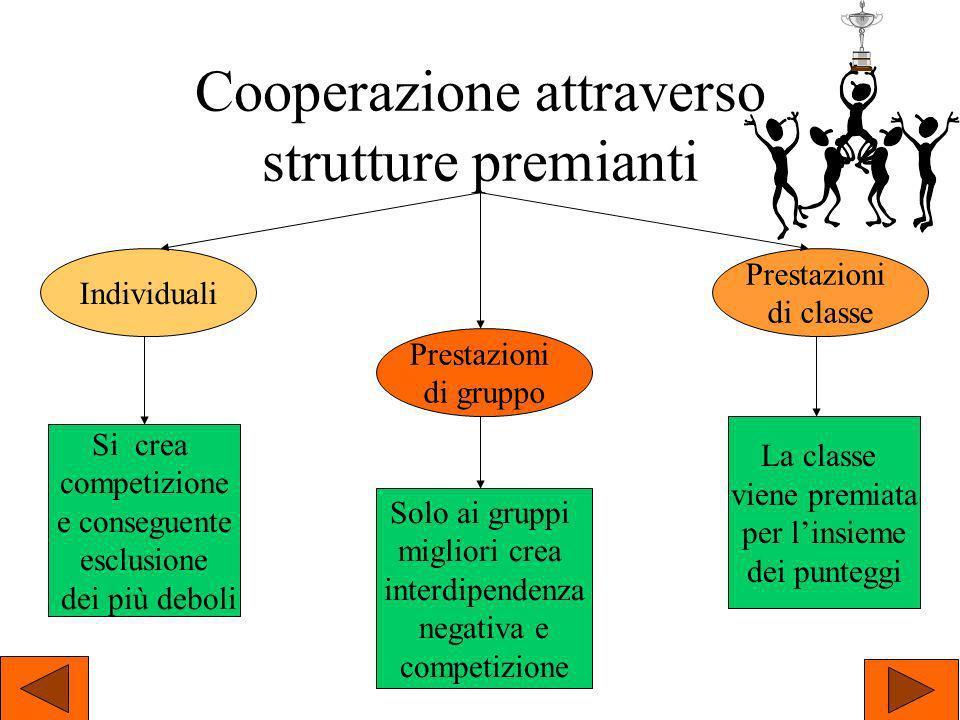Cooperazione attraverso strutture premianti