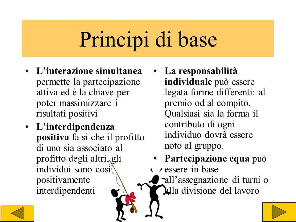 Principi di base L'interazione simultanea permette la partecipazione attiva ed è la chiave per poter massimizzare i risultati positivi.