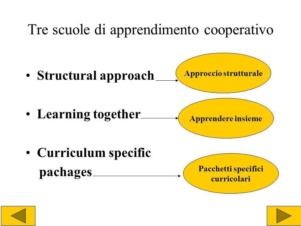 Tre scuole di apprendimento cooperativo