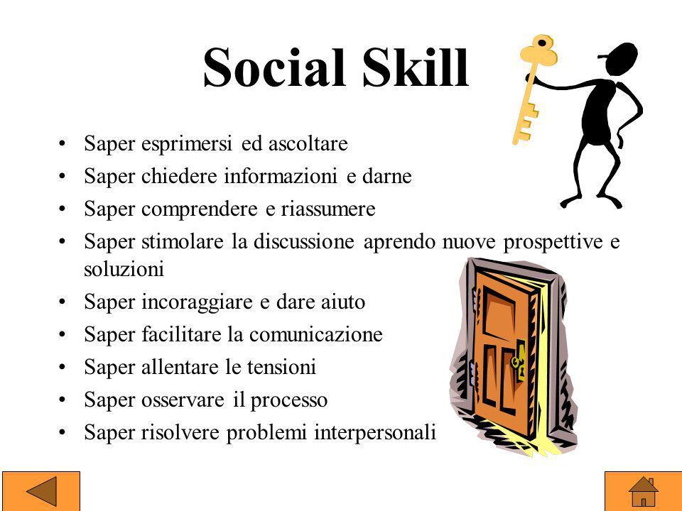 Social Skill Saper esprimersi ed ascoltare