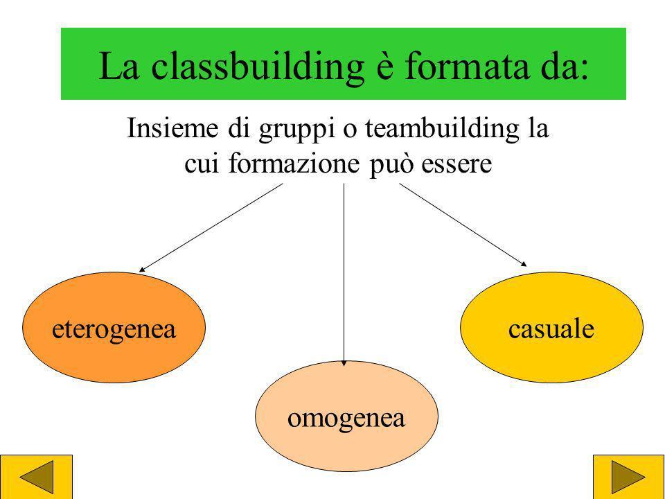 La classbuilding è formata da:
