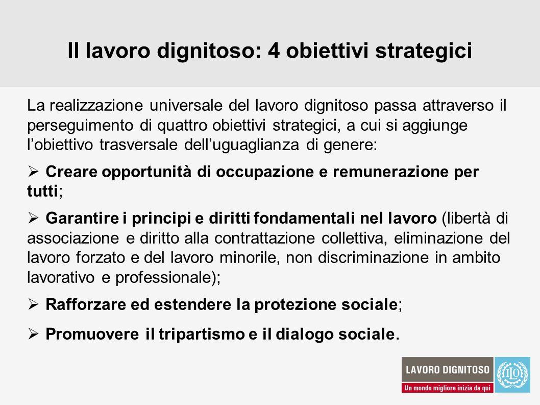 Il lavoro dignitoso: 4 obiettivi strategici