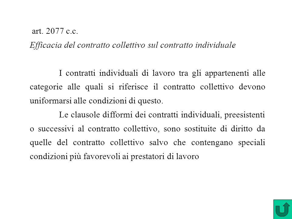 art. 2077 c.c. Efficacia del contratto collettivo sul contratto individuale.