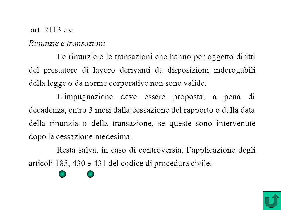 art. 2113 c.c. Rinunzie e transazioni.