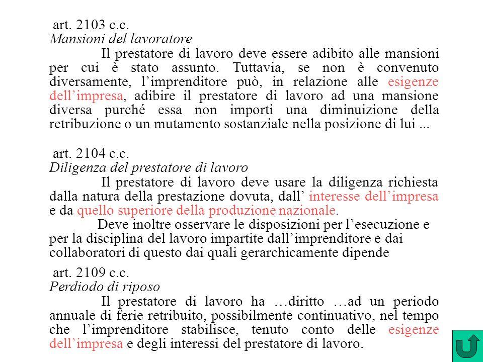 art. 2103 c.c. Mansioni del lavoratore.