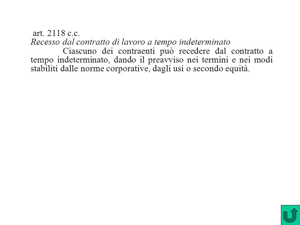 art. 2118 c.c. Recesso dal contratto di lavoro a tempo indeterminato.