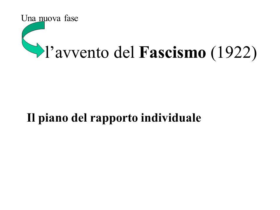 l'avvento del Fascismo (1922)
