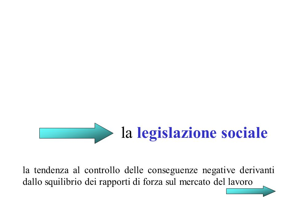 la legislazione sociale