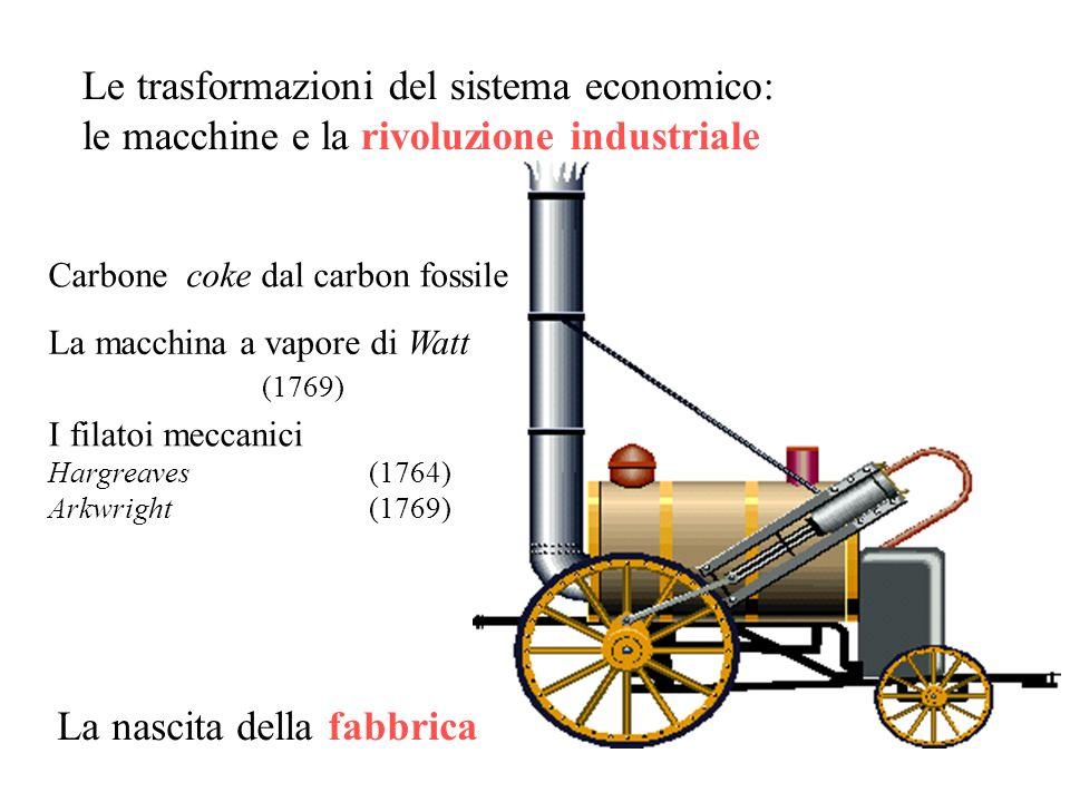 Le trasformazioni del sistema economico: