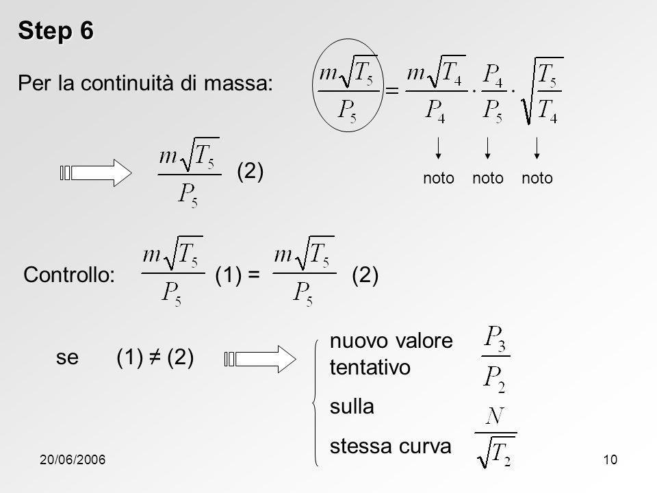 Step 6 Per la continuità di massa: (2) Controllo: (1) = (2)